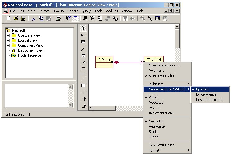 How To Draw A Activity Diagram In Rational Rose